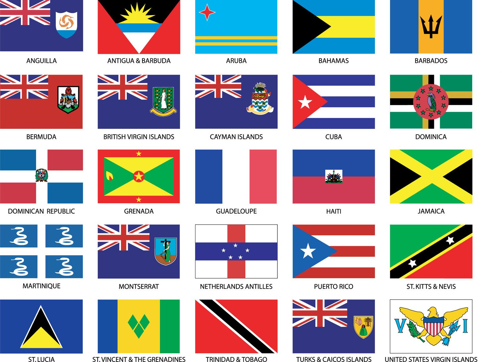 Caribbean Countries Flags Embassy Services